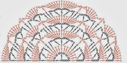 Het patroon